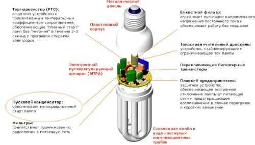 Схема импульсный блок питания энергосберегающей лампы