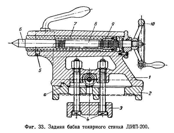 Задняя бабка токарного станка своими руками чертежи
