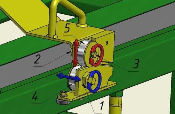 Дисковые ножницы для резки листового металла своими руками 11