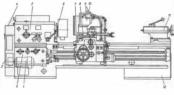 Станок токарный 1м63 схема фото 47